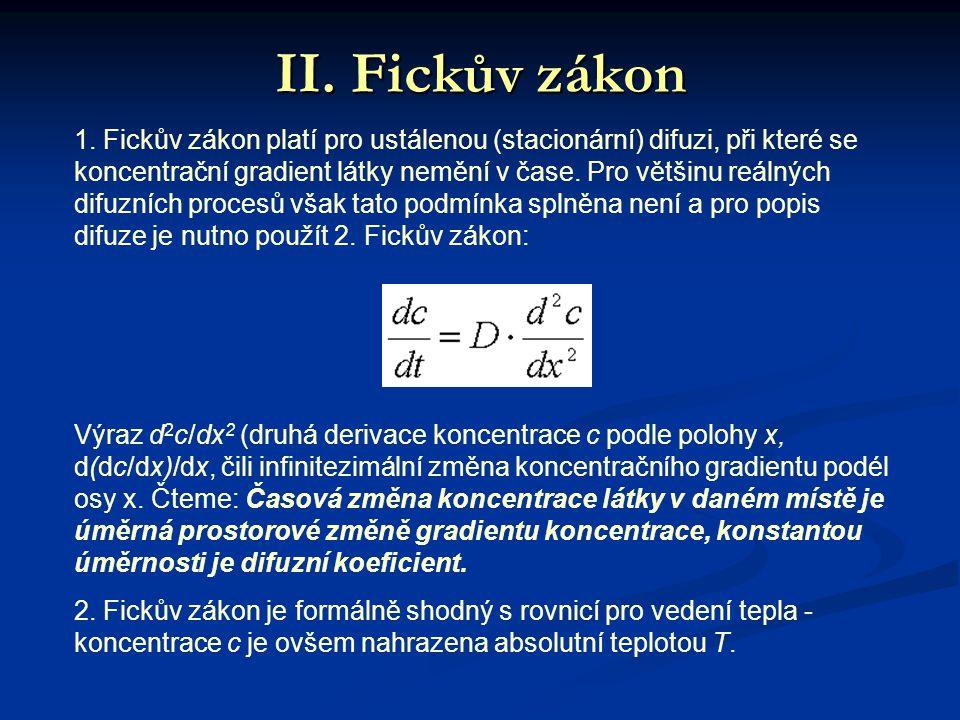 II.Fickův zákon 1.