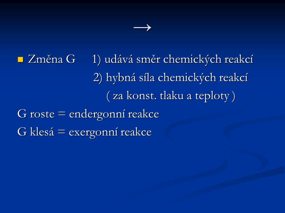 → Změna G 1) udává směr chemických reakcí Změna G 1) udává směr chemických reakcí 2) hybná síla chemických reakcí 2) hybná síla chemických reakcí ( za konst.