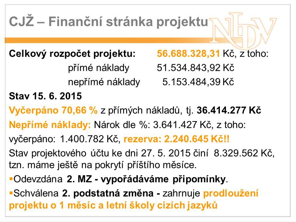 CJŽ – Finanční stránka projektu Celkový rozpočet projektu: 56.688.328,31 Kč, z toho: přímé náklady51.534.843,92 Kč nepřímé náklady 5.153.484,39 Kč Stav 15.