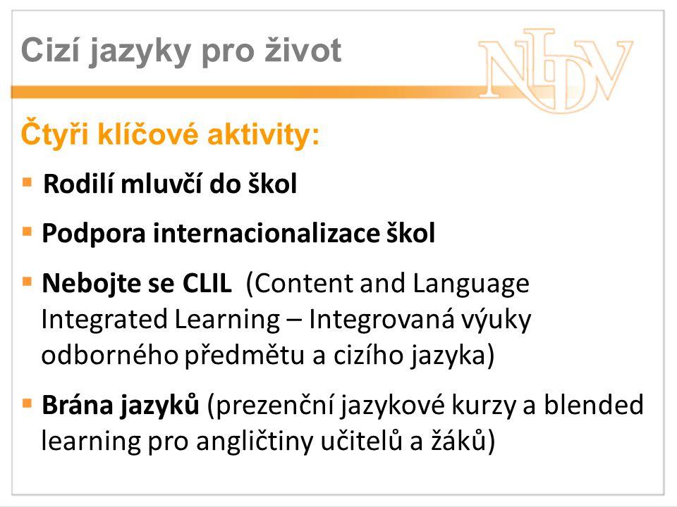 CJŽ – Výstupy klíčových aktivit KA 03 Nebojte se CLIL Podpořeno (k 15.
