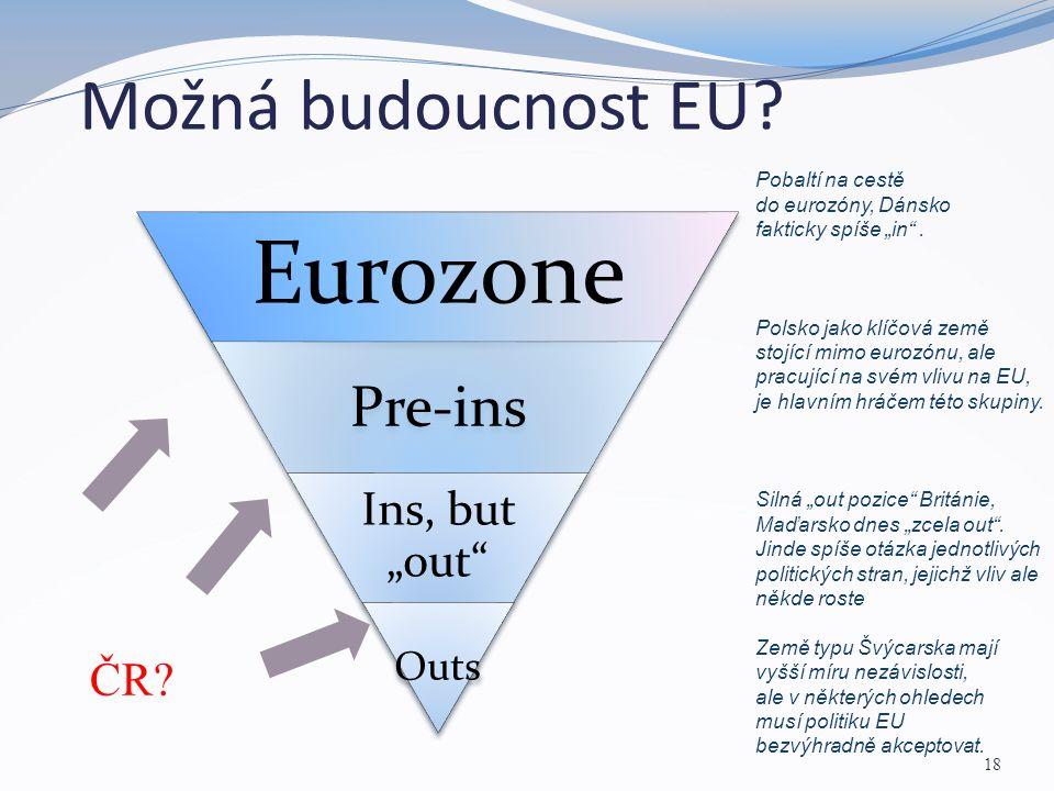 """Možná budoucnost EU? 18 Eurozone Pre-ins Ins, but """"out"""" Outs ČR? Pobaltí na cestě do eurozóny, Dánsko fakticky spíše """"in"""". Polsko jako klíčová země st"""