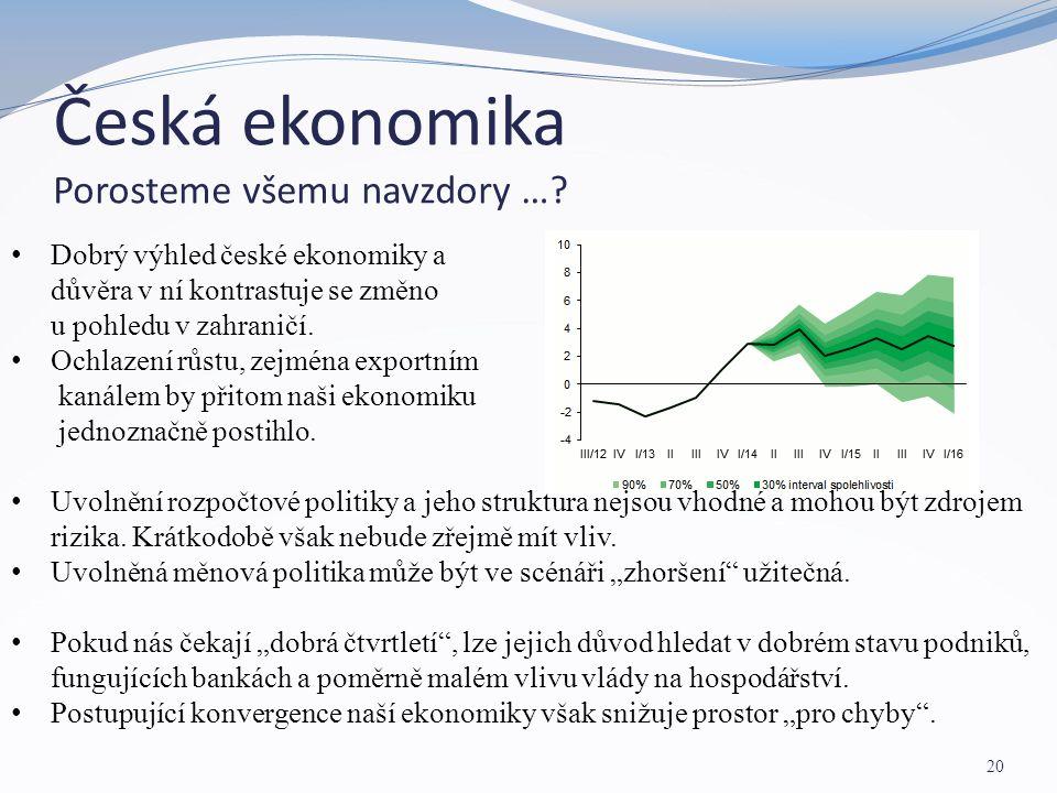 Česká ekonomika Porosteme všemu navzdory …? 20 Dobrý výhled české ekonomiky a důvěra v ní kontrastuje se změno u pohledu v zahraničí. Ochlazení růstu,