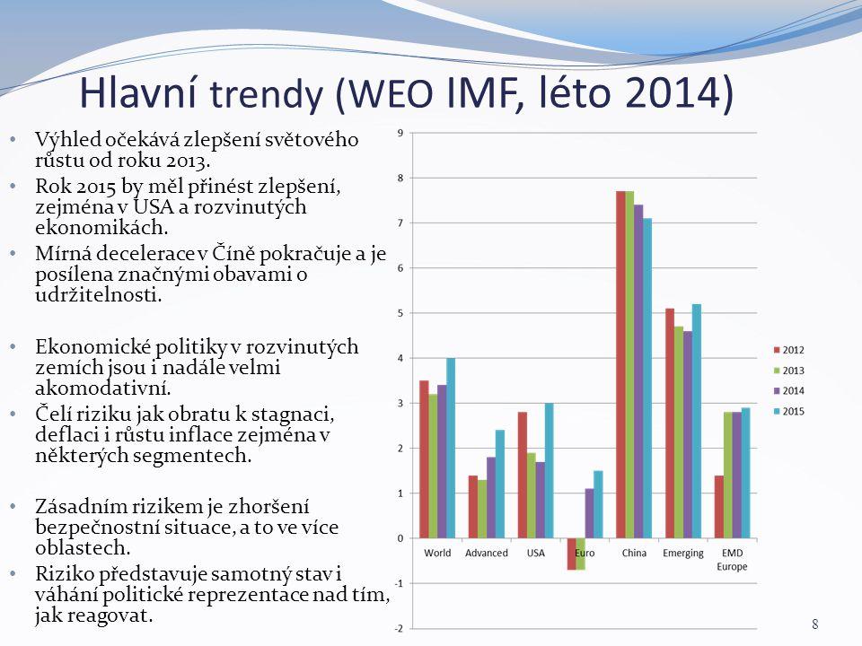 8 Hlavní trendy (WEO IMF, léto 2014) Výhled očekává zlepšení světového růstu od roku 2013. Rok 2015 by měl přinést zlepšení, zejména v USA a rozvinutý