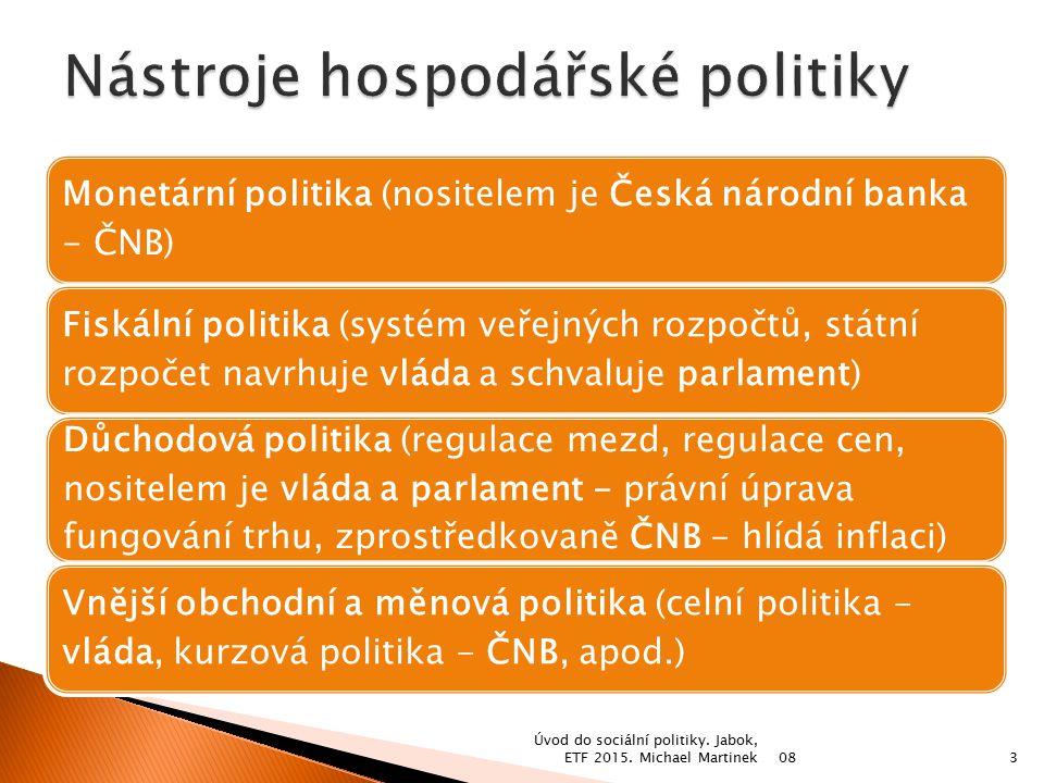08 Úvod do sociální politiky.Jabok, ETF 2015.