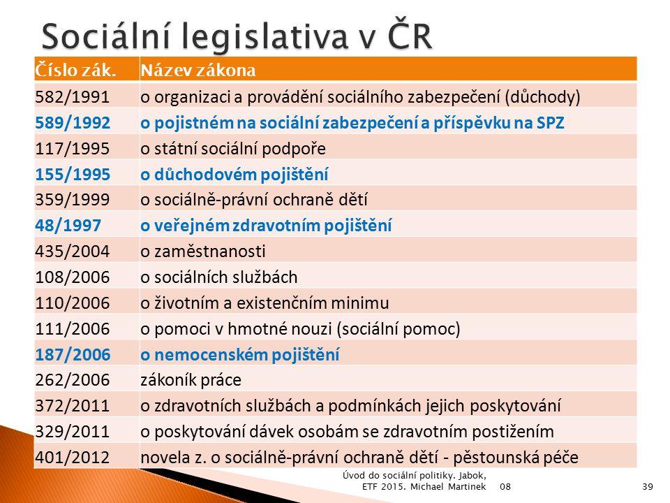 Číslo zák.Název zákona 582/1991o organizaci a provádění sociálního zabezpečení (důchody) 589/1992o pojistném na sociální zabezpečení a příspěvku na SPZ 117/1995o státní sociální podpoře 155/1995o důchodovém pojištění 359/1999o sociálně-právní ochraně dětí 48/1997o veřejném zdravotním pojištění 435/2004o zaměstnanosti 108/2006o sociálních službách 110/2006o životním a existenčním minimu 111/2006o pomoci v hmotné nouzi (sociální pomoc) 187/2006o nemocenském pojištění 262/2006zákoník práce 372/2011o zdravotních službách a podmínkách jejich poskytování 329/2011o poskytování dávek osobám se zdravotním postižením 401/2012novela z.