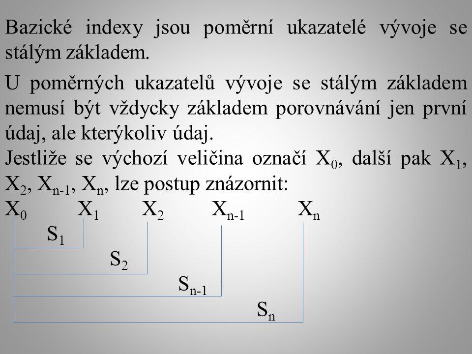 Bazické indexy jsou poměrní ukazatelé vývoje se stálým základem. U poměrných ukazatelů vývoje se stálým základem nemusí být vždycky základem porovnává