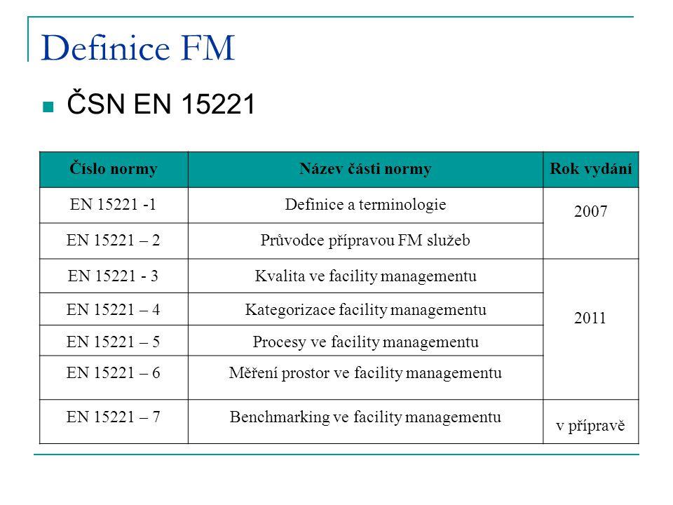 Definice FM Číslo normyNázev části normyRok vydání EN 15221 -1Definice a terminologie 2007 EN 15221 – 2Průvodce přípravou FM služeb EN 15221 - 3Kvalit