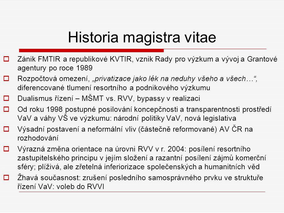 """Historia magistra vitae  Zánik FMTIR a republikové KVTIR, vznik Rady pro výzkum a vývoj a Grantové agentury po roce 1989  Rozpočtová omezení, """"privatizace jako lék na neduhy všeho a všech… , diferencované tlumení resortního a podnikového výzkumu  Dualismus řízení – MŠMT vs."""