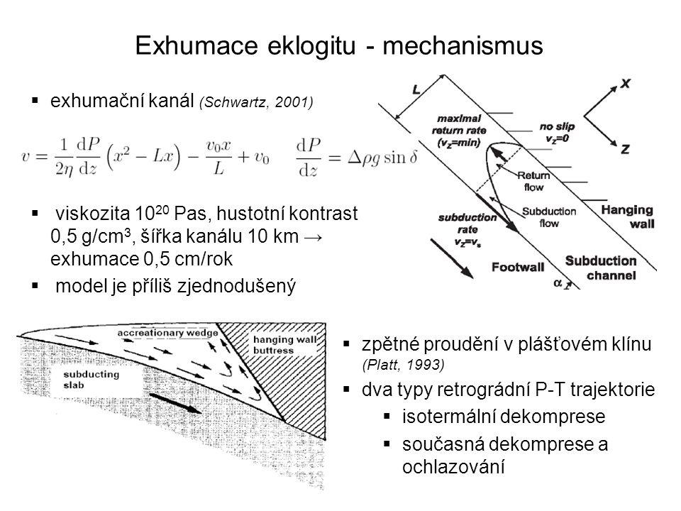Exhumace eklogitu - mechanismus  exhumační kanál (Schwartz, 2001)  viskozita 10 20 Pas, hustotní kontrast 0,5 g/cm 3, šířka kanálu 10 km → exhumace