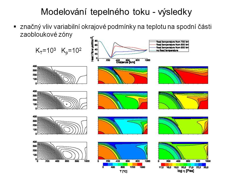 Modelování tepelného toku - výsledky  značný vliv variabilní okrajové podmínky na teplotu na spodní části zaobloukové zóny K T =10 3 K p =10 2