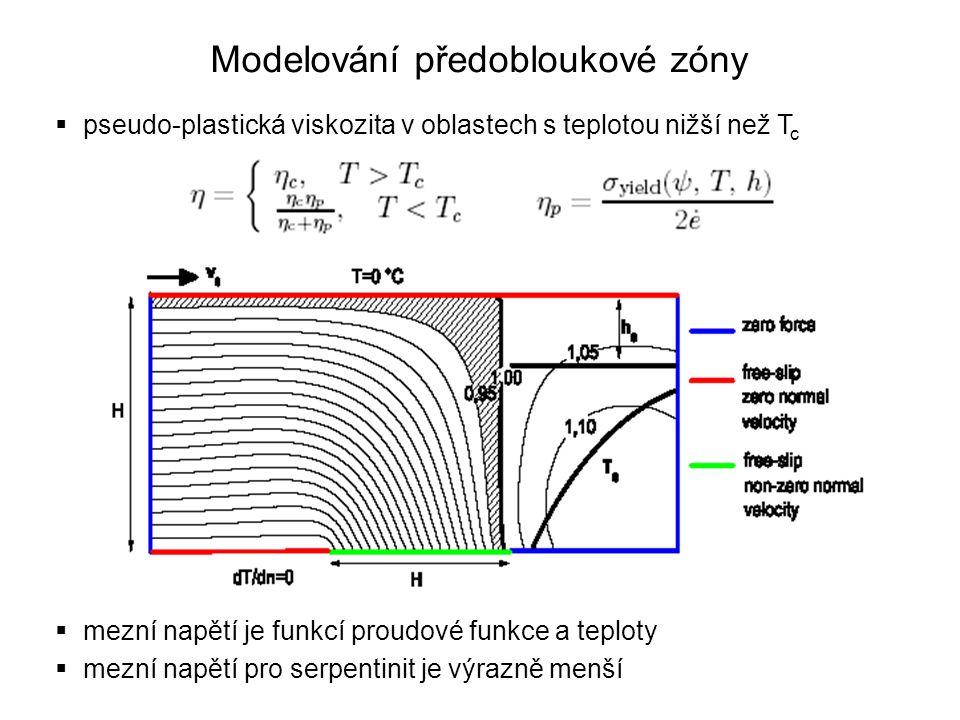 Modelování předobloukové zóny  pseudo-plastická viskozita v oblastech s teplotou nižší než T c  mezní napětí je funkcí proudové funkce a teploty  m
