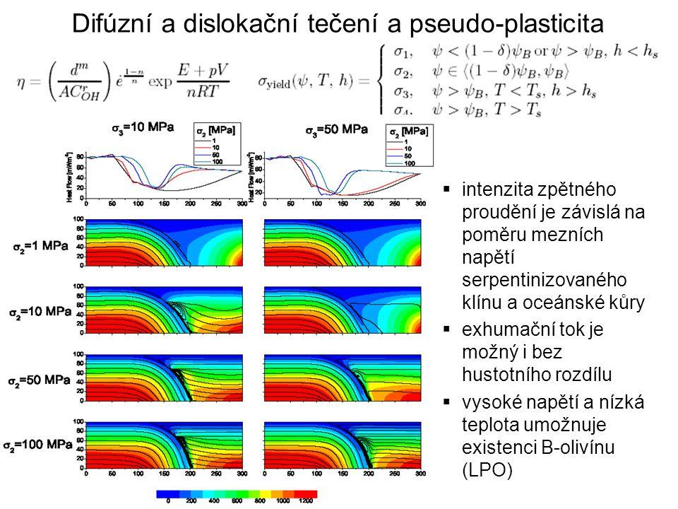 Difúzní a dislokační tečení a pseudo-plasticita  intenzita zpětného proudění je závislá na poměru mezních napětí serpentinizovaného klínu a oceánské