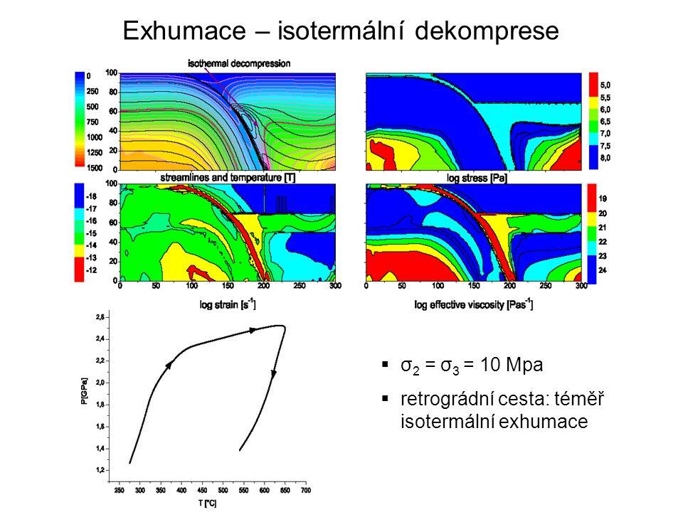 Exhumace – isotermální dekomprese  σ 2 = σ 3 = 10 Mpa  retrográdní cesta: téměř isotermální exhumace
