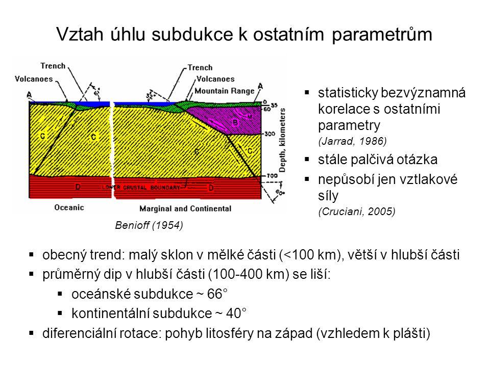 Vztah úhlu subdukce k ostatním parametrům Benioff (1954)  obecný trend: malý sklon v mělké části (<100 km), větší v hlubší části  průměrný dip v hlu