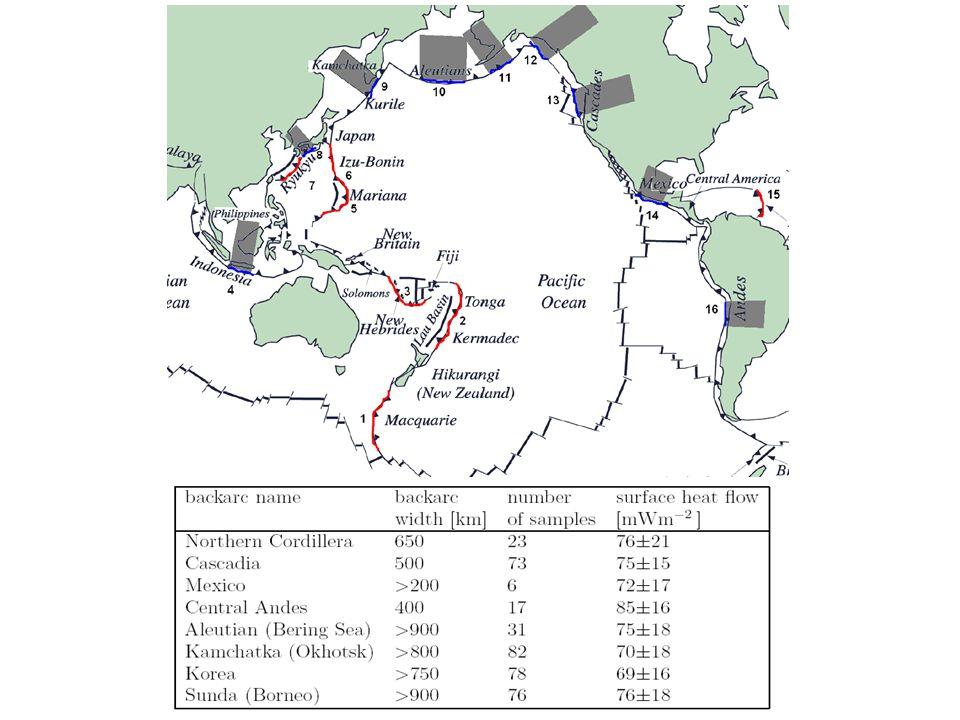 Anizotropie seismických vln  častý případ: směr rychlejší osy je paralelní s hlubokomořským příkopem v předobloukové oblasti a kolmý na směr hlubokomořského příkopu v zaobloukové oblasti (např.