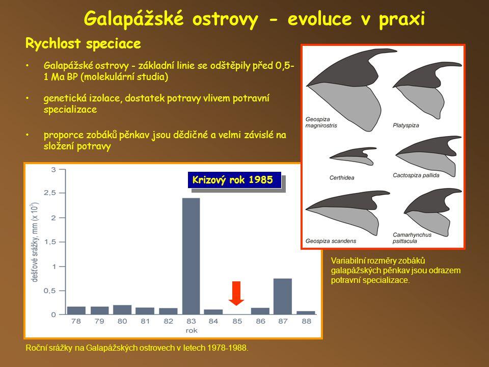 Roční srážky na Galapážských ostrovech v letech 1978-1988.