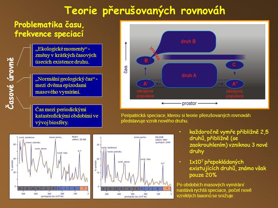 """Teorie přerušovaných rovnováh Problematika času, frekvence speciací """"Ekologické momenty - změny v krátkých časových úsecích existence druhu."""