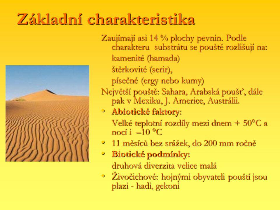 Základní charakteristika Zaujímají asi 14 % plochy pevnin. Podle charakteru substrátu se pouště rozlišují na: kamenité (hamada) štěrkovité (serir), pí