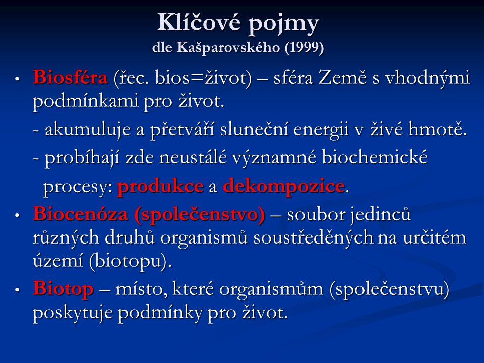 Klíčové pojmy dle Kašparovského (1999) Biosféra (řec. bios=život) – sféra Země s vhodnými podmínkami pro život. Biosféra (řec. bios=život) – sféra Zem