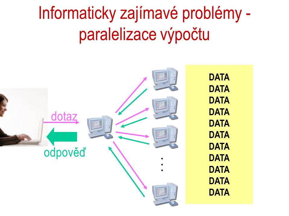Informaticky zajímavé problémy - paralelizace výpočtu...... DATA dotaz odpověď