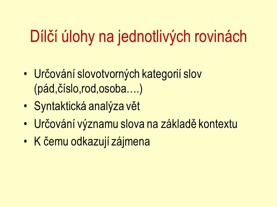 Analýza věty (1)