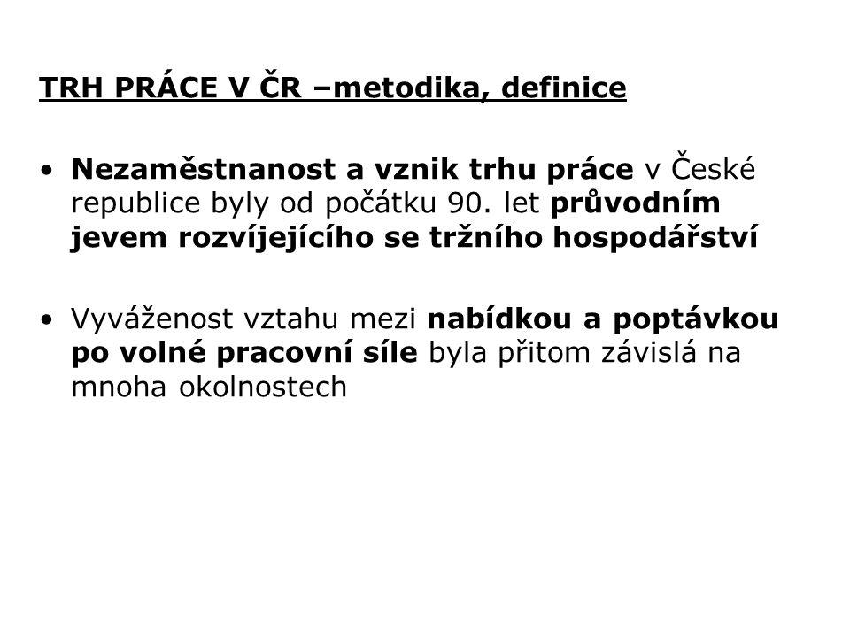 TRH PRÁCE V ČR –metodika, definice Nezaměstnanost a vznik trhu práce v České republice byly od počátku 90. let průvodním jevem rozvíjejícího se tržníh