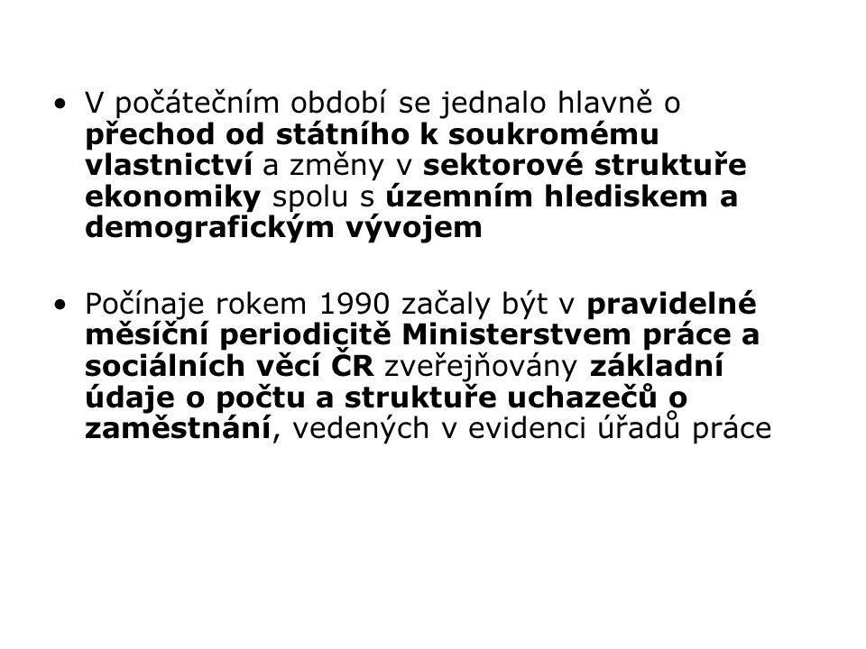 V počátečním období se jednalo hlavně o přechod od státního k soukromému vlastnictví a změny v sektorové struktuře ekonomiky spolu s územním hlediskem a demografickým vývojem Počínaje rokem 1990 začaly být v pravidelné měsíční periodicitě Ministerstvem práce a sociálních věcí ČR zveřejňovány základní údaje o počtu a struktuře uchazečů o zaměstnání, vedených v evidenci úřadů práce