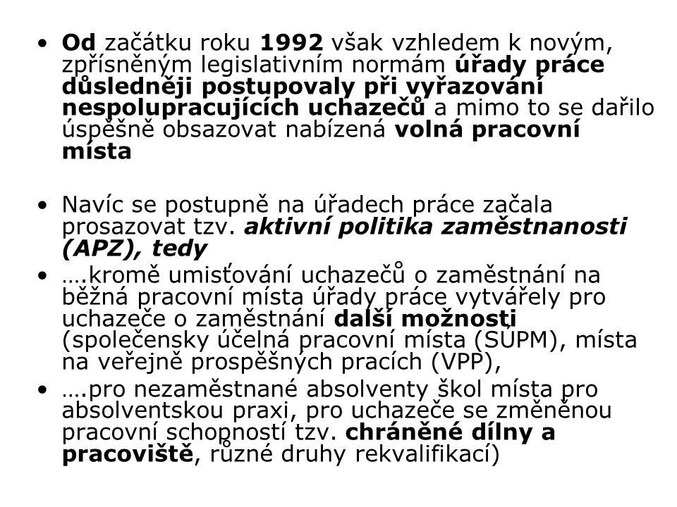 Od začátku roku 1992 však vzhledem k novým, zpřísněným legislativním normám úřady práce důsledněji postupovaly při vyřazování nespolupracujících uchaz