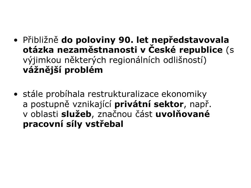 Přibližně do poloviny 90. let nepředstavovala otázka nezaměstnanosti v České republice (s výjimkou některých regionálních odlišností) vážnější problém