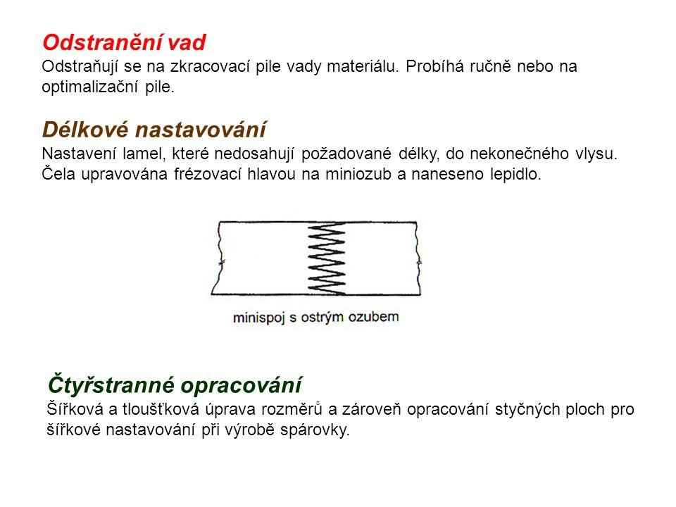 Odstranění vad Odstraňují se na zkracovací pile vady materiálu. Probíhá ručně nebo na optimalizační pile. Délkové nastavování Nastavení lamel, které n