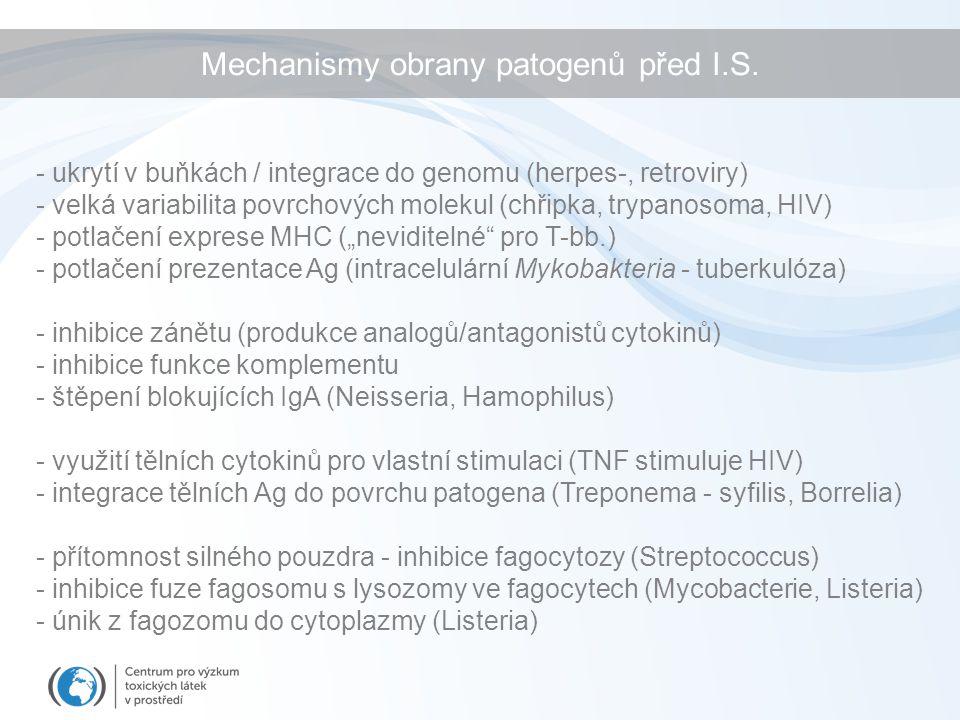 Mechanismy obrany patogenů před I.S.