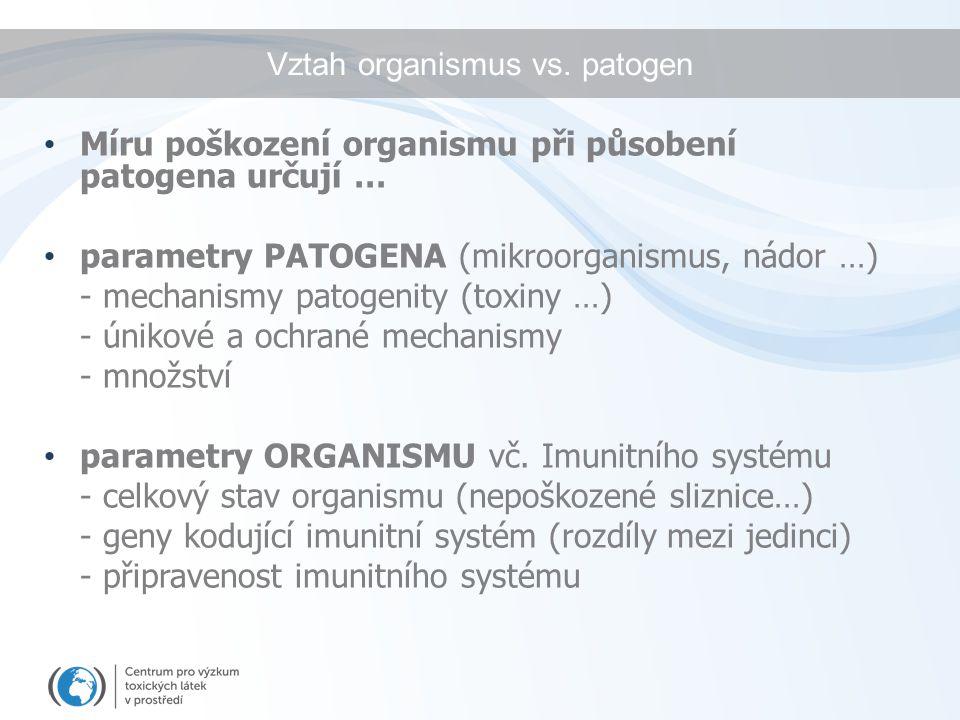 Vztah organismus vs.