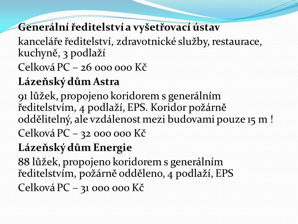 Generální ředitelství a vyšetřovací ústav kanceláře ředitelství, zdravotnické služby, restaurace, kuchyně, 3 podlaží Celková PC – 26 000 000 Kč Lázeňský dům Astra 91 lůžek, propojeno koridorem s generálním ředitelstvím, 4 podlaží, EPS.