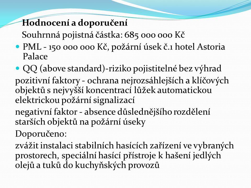 Hodnocení a doporučení Souhrnná pojistná částka: 685 000 000 Kč PML - 150 000 000 Kč, požární úsek č.1 hotel Astoria Palace QQ (above standard)-riziko pojistitelné bez výhrad pozitivní faktory - ochrana nejrozsáhlejších a klíčových objektů s nejvyšší koncentrací lůžek automatickou elektrickou požární signalizací negativní faktor - absence důslednějšího rozdělení starších objektů na požární úseky Doporučeno: zvážit instalaci stabilních hasících zařízení ve vybraných prostorech, speciální hasící přístroje k hašení jedlých olejů a tuků do kuchyňských provozů