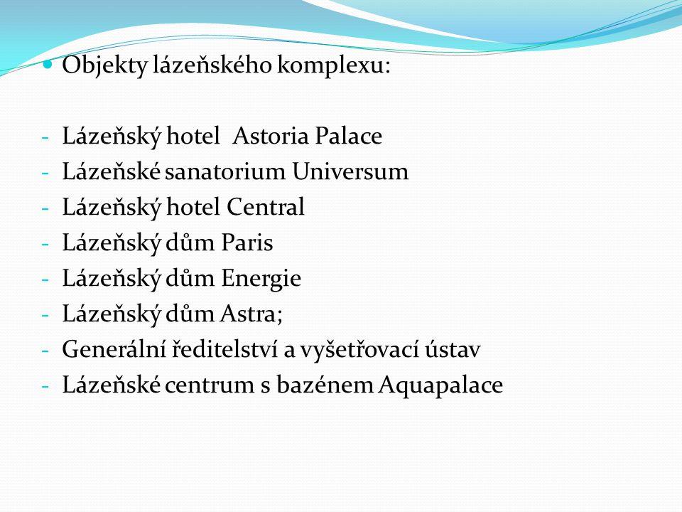 Objekty lázeňského komplexu: - Lázeňský hotel Astoria Palace - Lázeňské sanatorium Universum - Lázeňský hotel Central - Lázeňský dům Paris - Lázeňský dům Energie - Lázeňský dům Astra; - Generální ředitelství a vyšetřovací ústav - Lázeňské centrum s bazénem Aquapalace