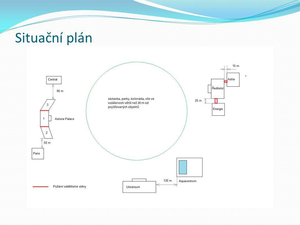Situační plán