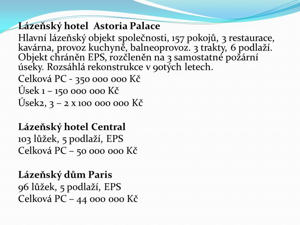 Lázeňský hotel Astoria Palace Hlavní lázeňský objekt společnosti, 157 pokojů, 3 restaurace, kavárna, provoz kuchyně, balneoprovoz.