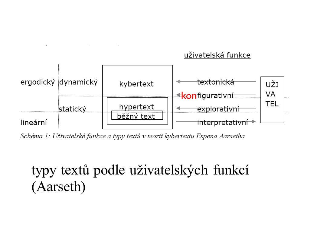 typy textů podle uživatelských funkcí (Aarseth) kon