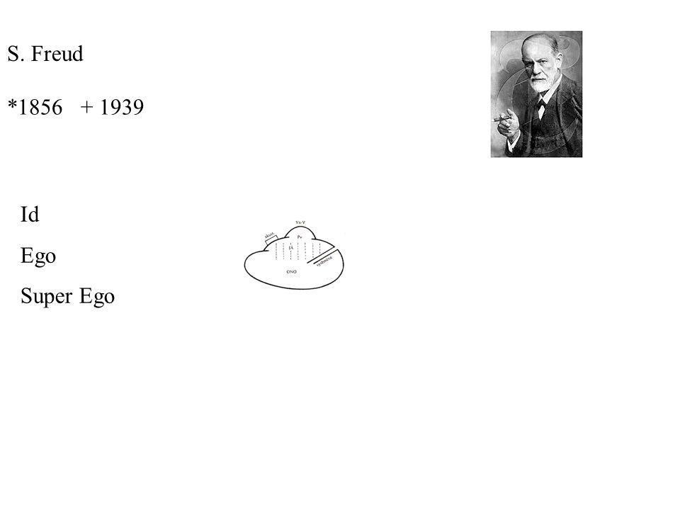 S. Freud *1856 + 1939 Id Ego Super Ego