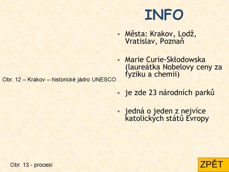INFO Města: Krakov, Lodž, Vratislav, Poznaň Marie Curie-Skłodowska (laureátka Nobelovy ceny za fyziku a chemii) je zde 23 národních parků jedná o jeden z nejvíce katolických států Evropy Obr.