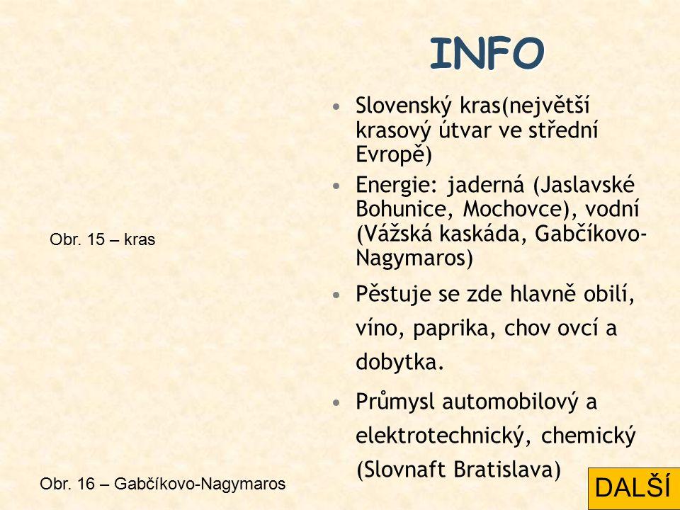 INFO Slovenský kras(největší krasový útvar ve střední Evropě) Energie: jaderná (Jaslavské Bohunice, Mochovce), vodní (Vážská kaskáda, Gabčíkovo- Nagymaros) Pěstuje se zde hlavně obilí, víno, paprika, chov ovcí a dobytka.