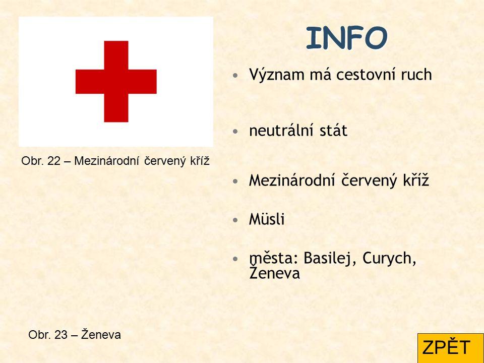 INFO Význam má cestovní ruch neutrální stát Mezinárodní červený kříž Müsli města: Basilej, Curych, Ženeva Obr.