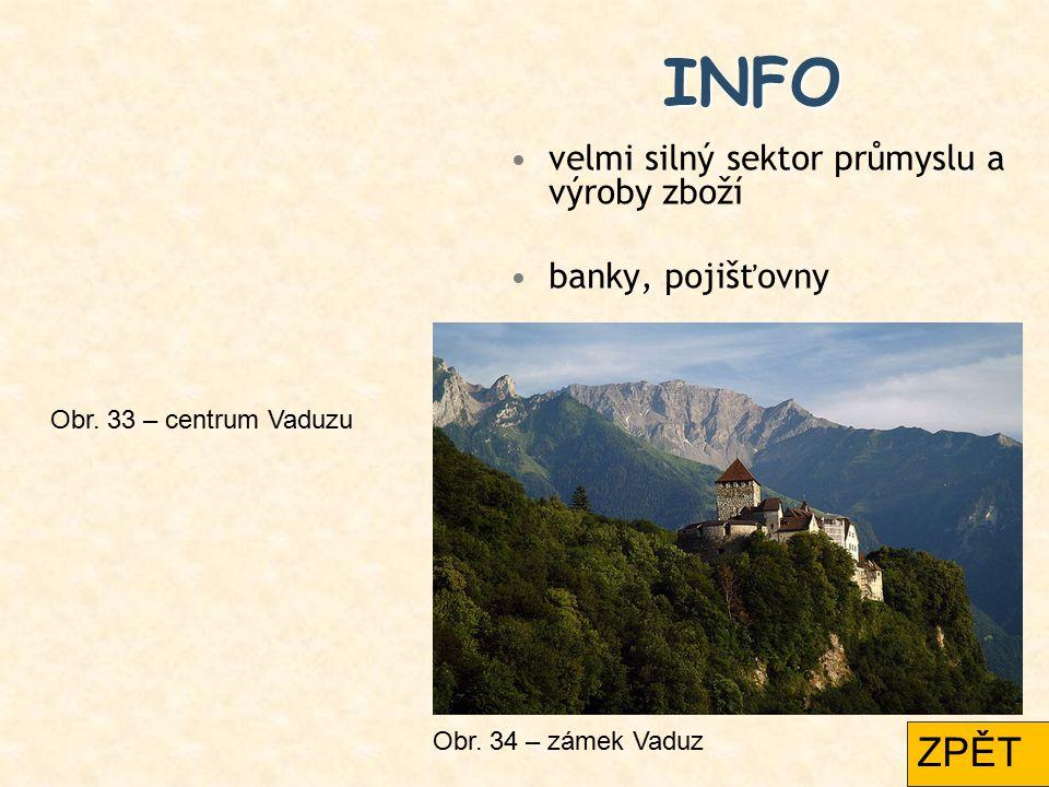 INFO velmi silný sektor průmyslu a výroby zboží banky, pojišťovny Obr.