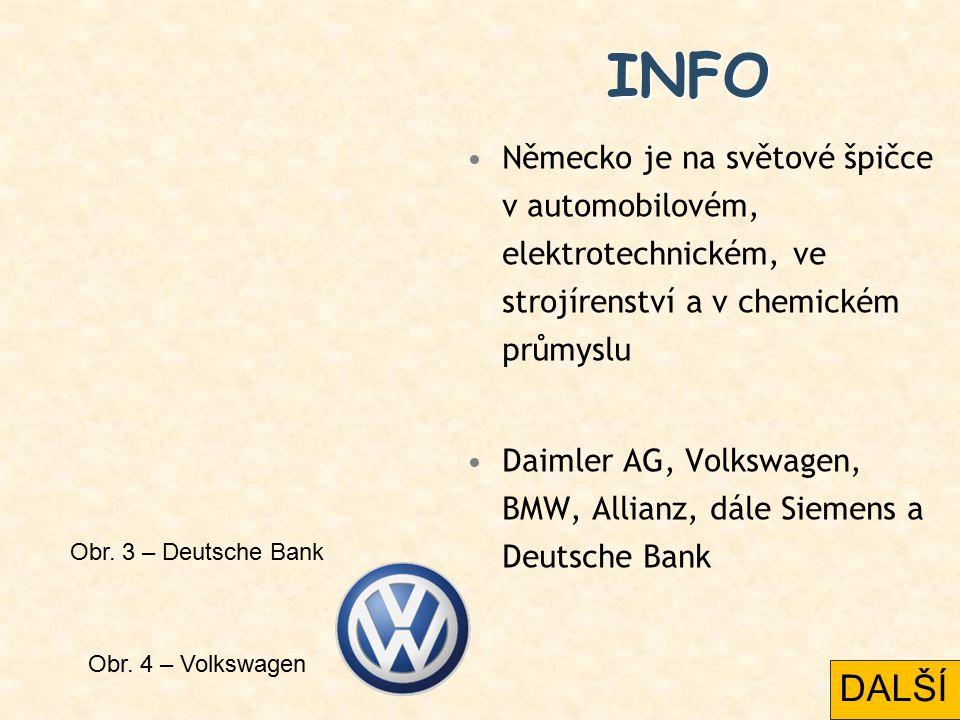 INFO Německo je na světové špičce v automobilovém, elektrotechnickém, ve strojírenství a v chemickém průmyslu Daimler AG, Volkswagen, BMW, Allianz, dále Siemens a Deutsche Bank Obr.