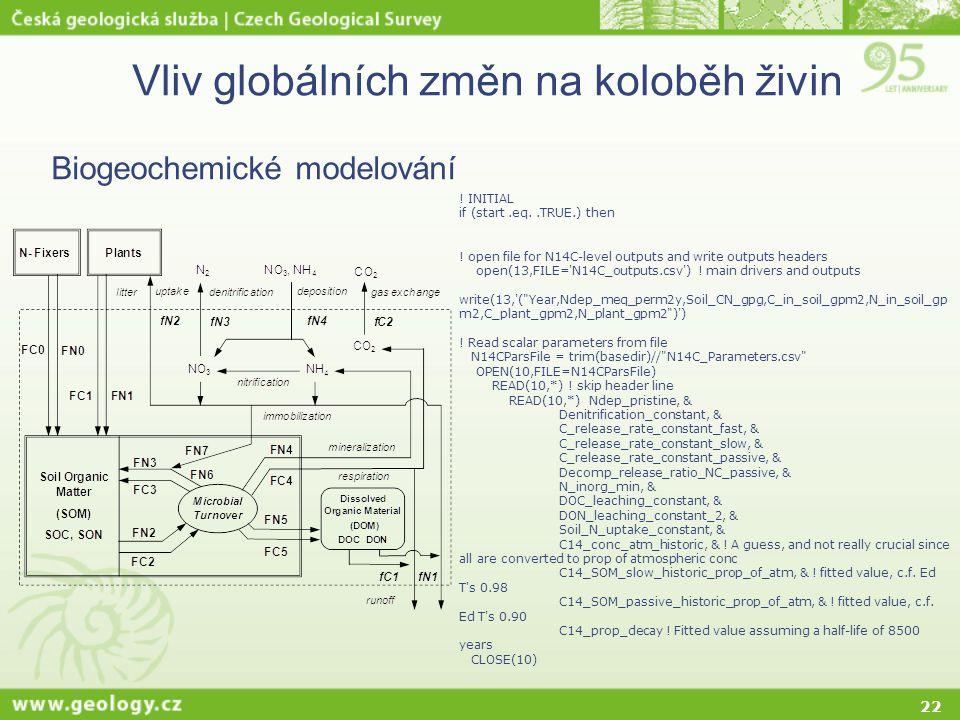 22 Vliv globálních změn na koloběh živin Biogeochemické modelování ! INITIAL if (start.eq..TRUE.) then ! open file for N14C-level outputs and write ou