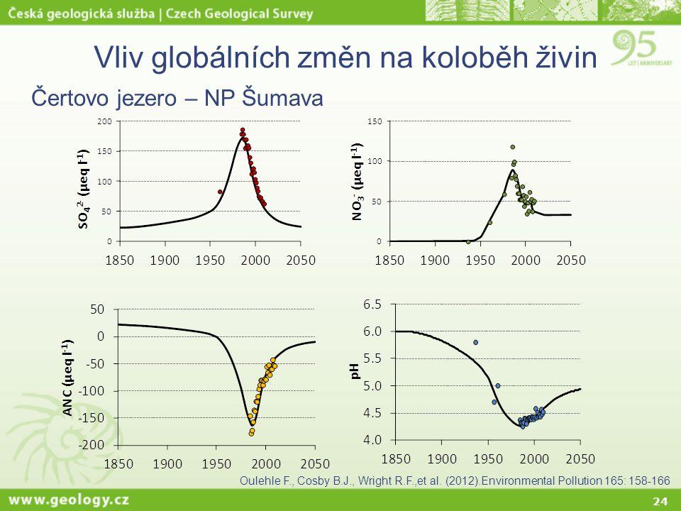 24 Vliv globálních změn na koloběh živin Čertovo jezero – NP Šumava Oulehle F., Cosby B.J., Wright R.F.,et al. (2012).Environmental Pollution 165: 158