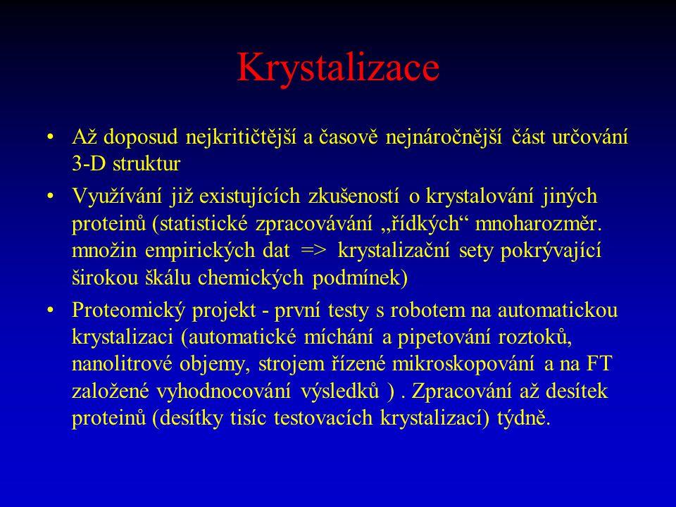 Krystalizace Až doposud nejkritičtější a časově nejnáročnější část určování 3-D struktur Využívání již existujících zkušeností o krystalování jiných p