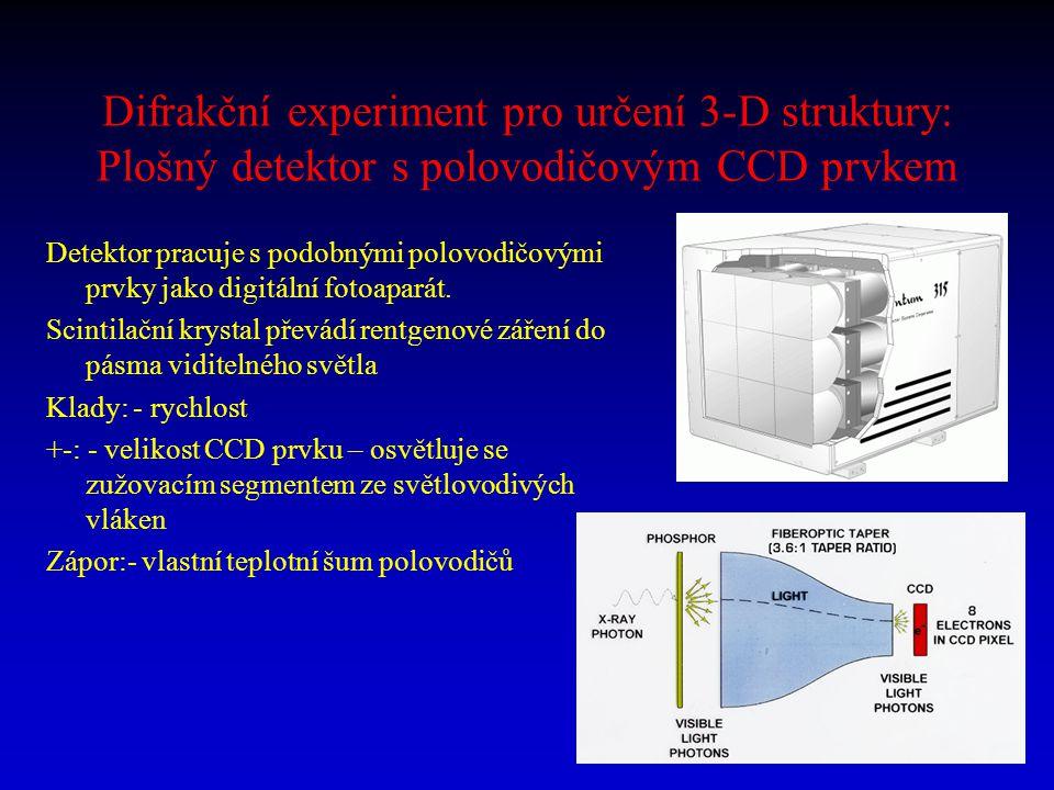 Difrakční experiment pro určení 3-D struktury: Plošný detektor s polovodičovým CCD prvkem Detektor pracuje s podobnými polovodičovými prvky jako digit