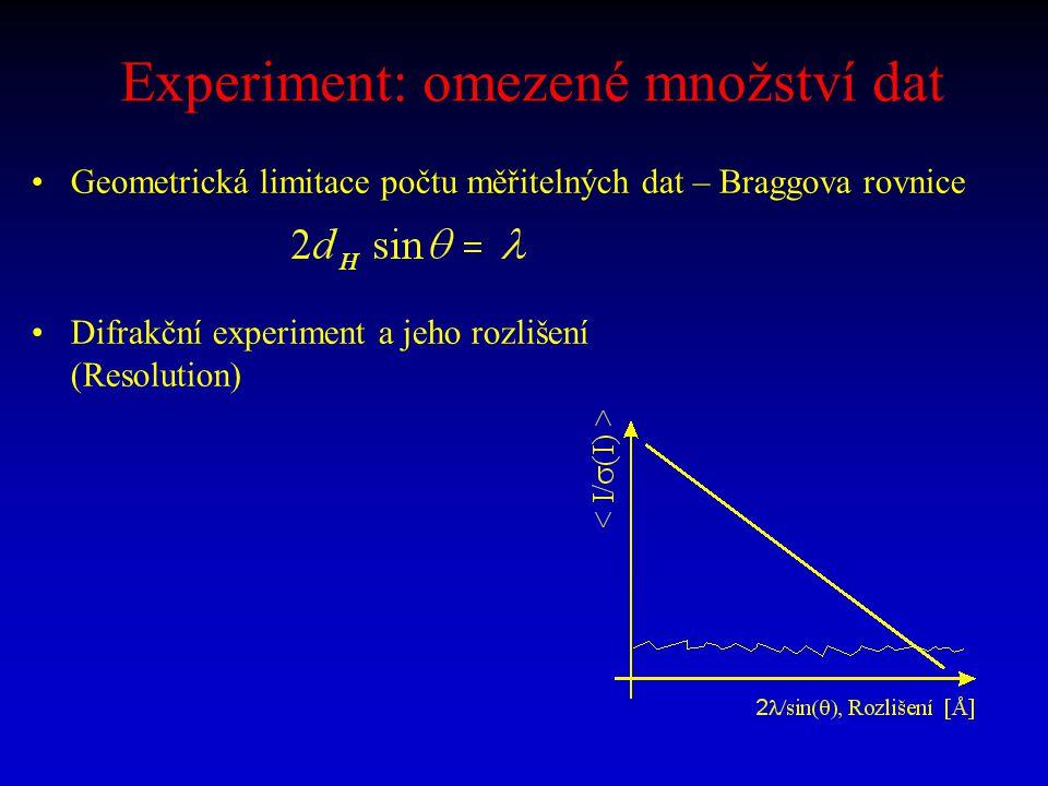 Experiment: omezené množství dat Geometrická limitace počtu měřitelných dat – Braggova rovnice Difrakční experiment a jeho rozlišení (Resolution)