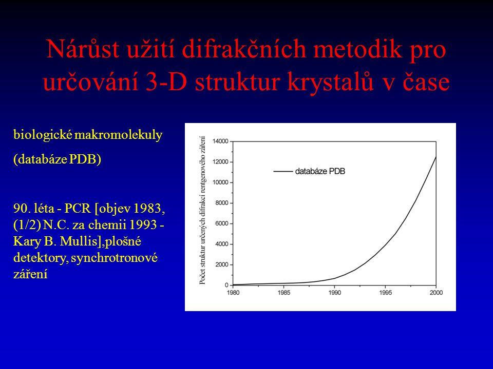 Nárůst užití difrakčních metodik pro určování 3-D struktur krystalů v čase biologické makromolekuly (databáze PDB) 90. léta - PCR [objev 1983, (1/2) N